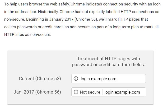 HTTPS Bezpieczna strona