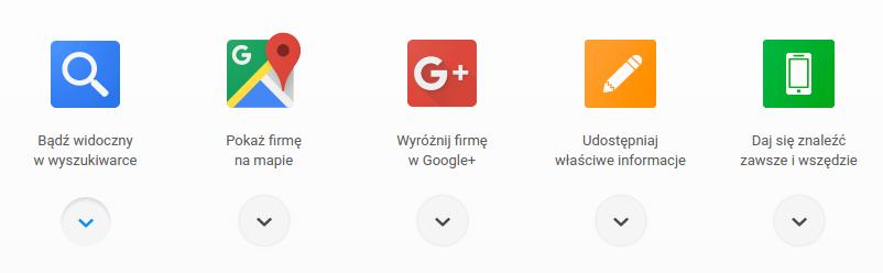 Google Posts – jak todziała?
